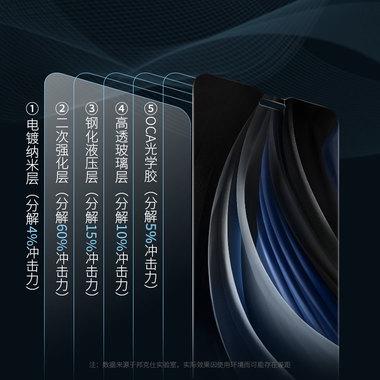 Benks Защитное стекло для  iPhone SE 2020/7/8 - 0.3 мм OKR+, фото №9